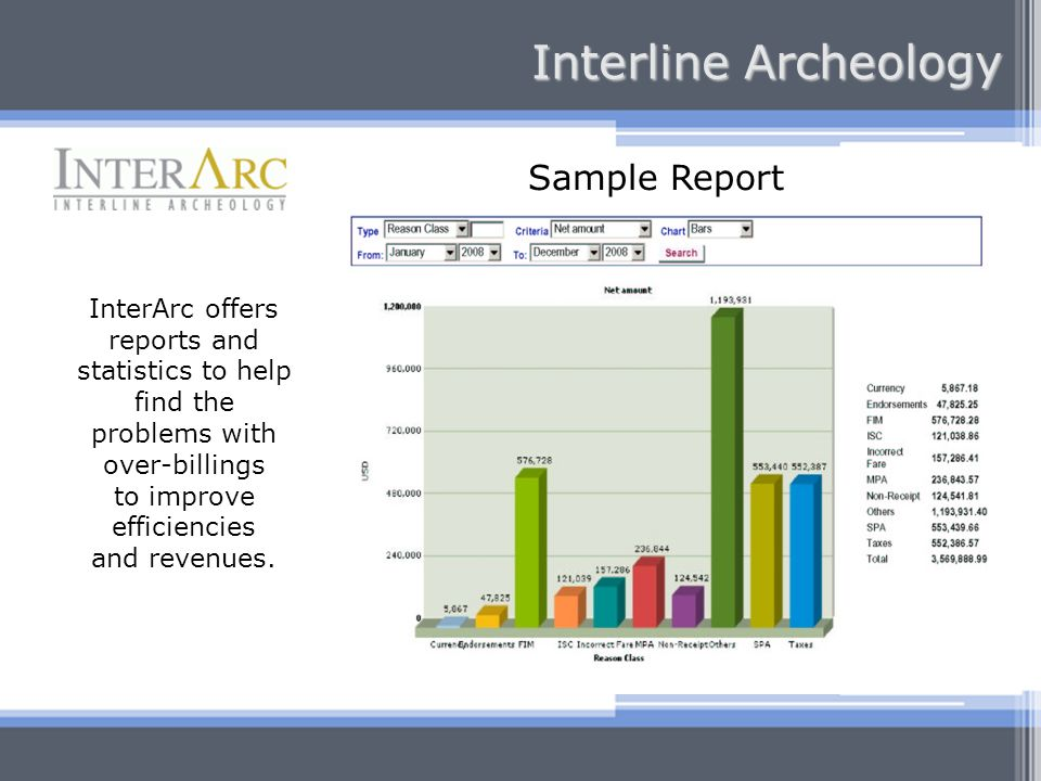 InterArc offers reports and statistics to help find the problems with over-billings to improve efficiencies and revenues.