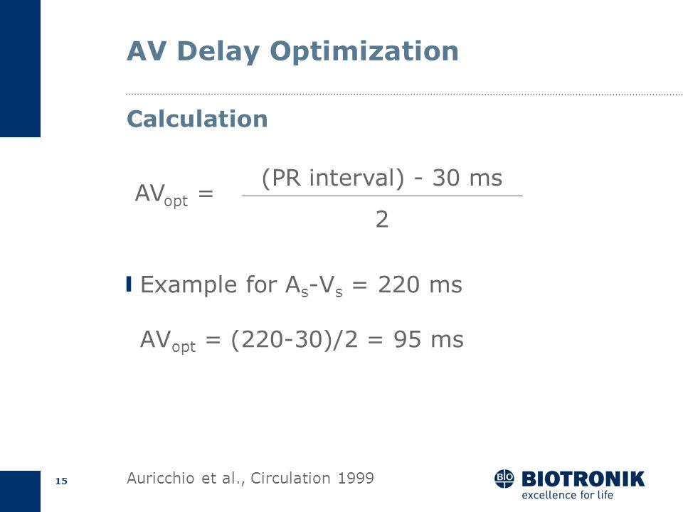 14 AV Delay Optimization Aortic Pressure Auricchio et al., Circulation 1999 LV dP/dt max A-V Delay BiV LV RV -8 -4 0 4 8 12 16 0 PR - 30 ms -12 -6 0 6