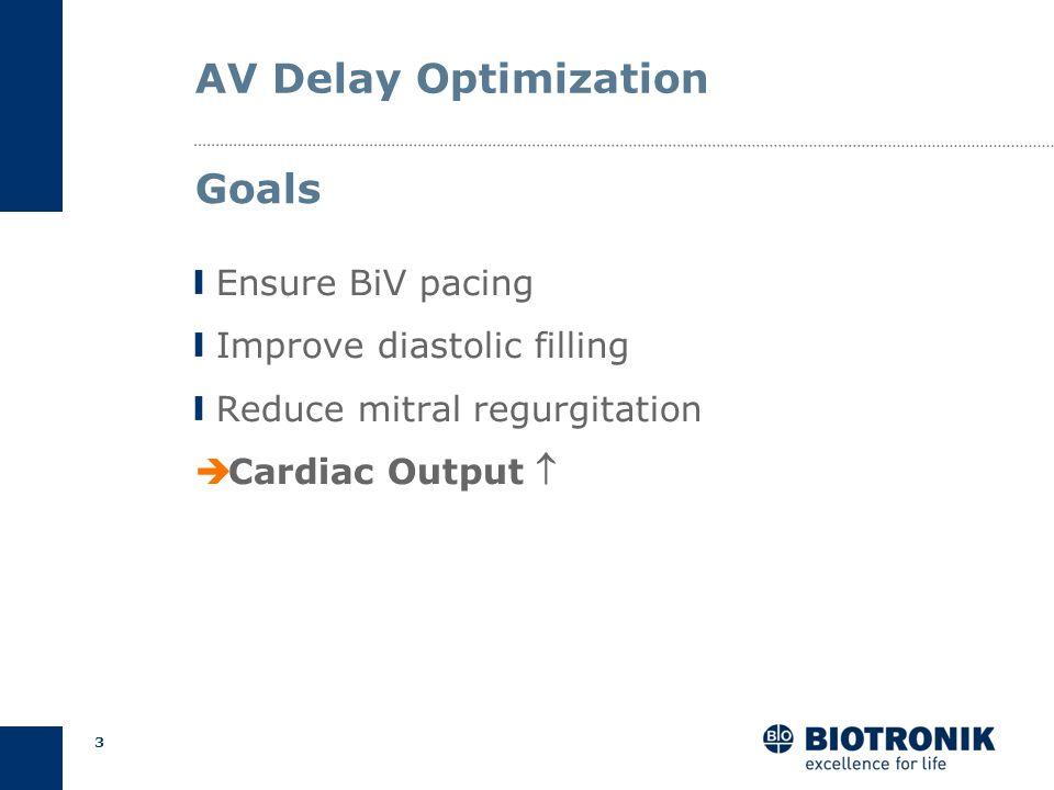 2 Optimization of BiV Pacing A-V Delay V-V Delay