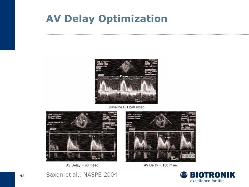42 AV Delay Optimization Short AVLong AVOptimal AV