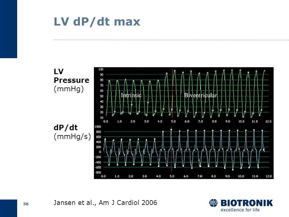55 AV Delay Optimization 30 Pts. after CRT implantation NYHA III-IV, LVEF < 35%, SR BiV on atrial sensed beats AV optimization on LV dp/dt max Compari