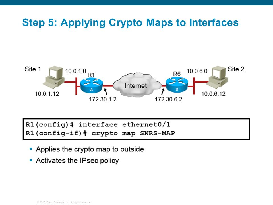 Step 5: Applying Crypto Maps to Interfaces