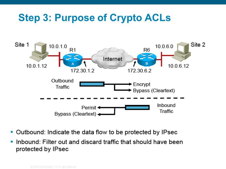 Step 3: Purpose of Crypto ACLs The peer that initiates the negotiation sends all its policies to the remote peer, and the remote peer tries to find a match with its policies