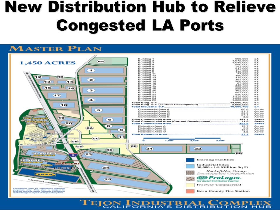 New Distribution Hub to Relieve Congested LA Ports