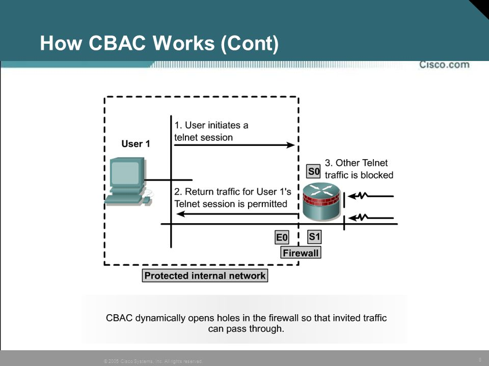 8 © 2005 Cisco Systems, Inc. All rights reserved. How CBAC Works (Cont)