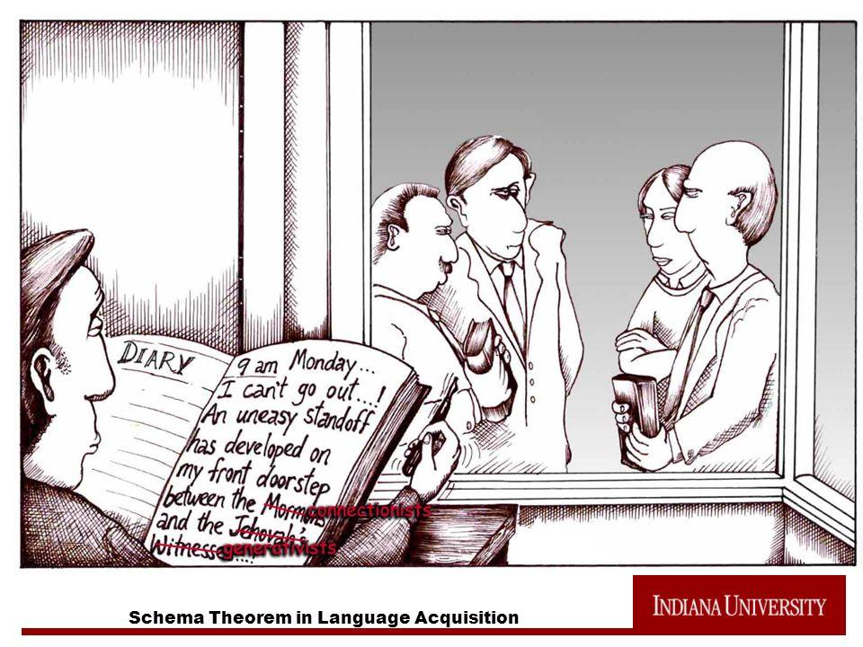 Schema Theorem in Language Acquisition