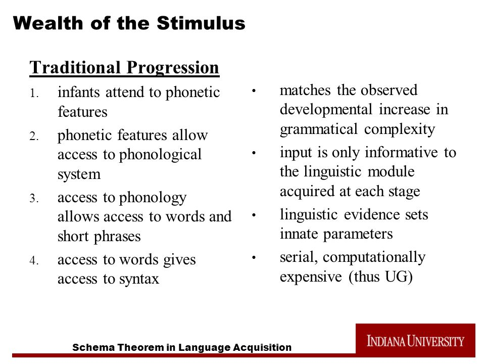 Schema Theorem in Language Acquisition Wealth of the Stimulus Traditional Progression 1.
