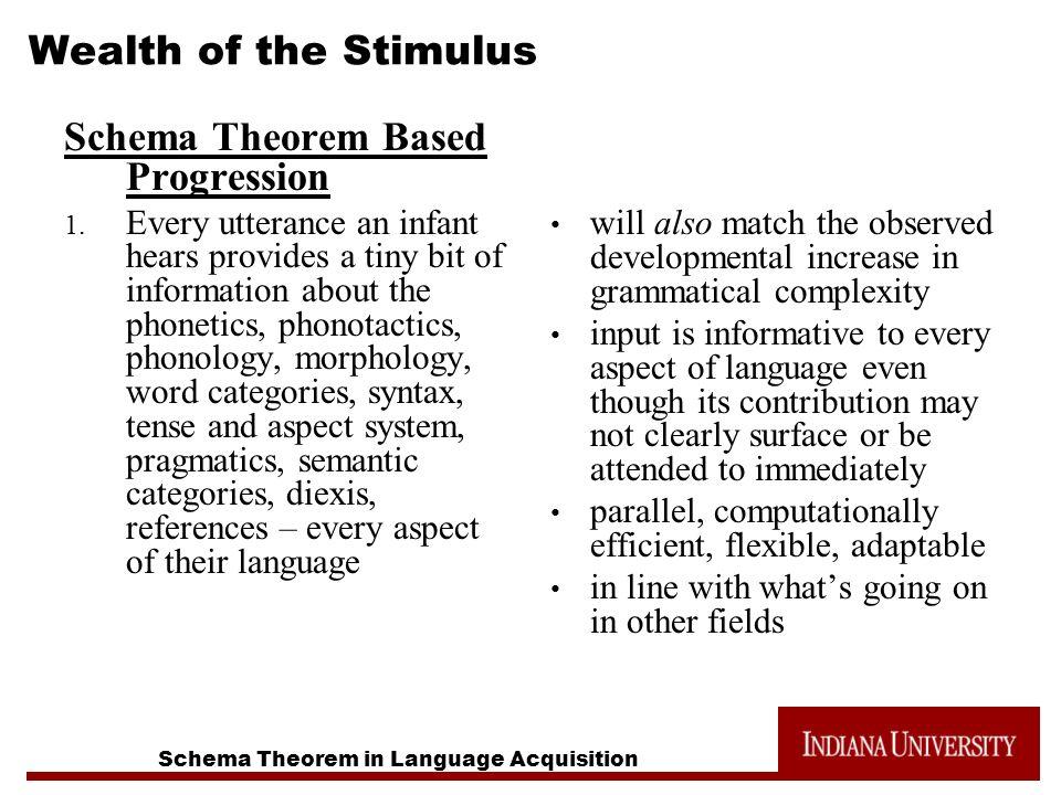 Schema Theorem in Language Acquisition Wealth of the Stimulus Schema Theorem Based Progression 1.