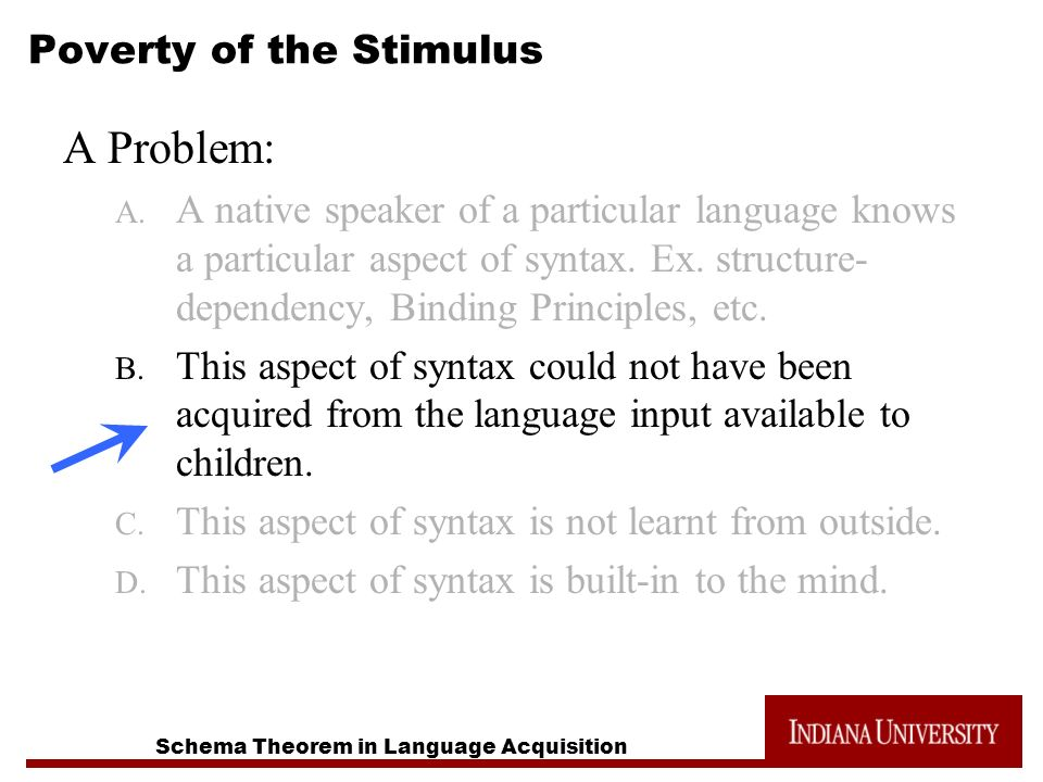 Schema Theorem in Language Acquisition Poverty of the Stimulus A Problem: A.