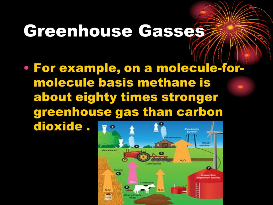 Greenhouse Gasses For example, on a molecule-for- molecule basis methane is about eighty times stronger greenhouse gas than carbon dioxide.