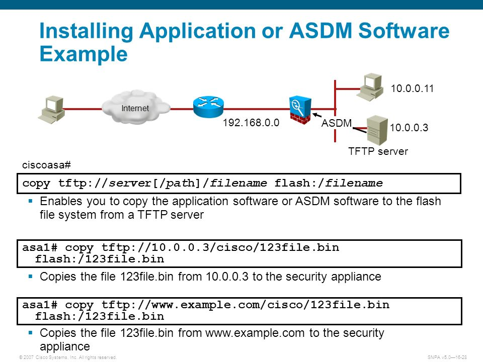 © 2007 Cisco Systems, Inc. All rights reserved.SNPA v5.016-28 Installing Application or ASDM Software Example Enables you to copy the application soft