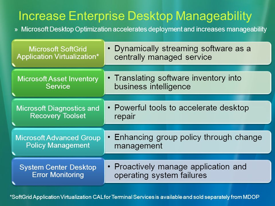 Increase Enterprise Desktop Manageability Microsoft Desktop Optimization accelerates deployment and increases manageability Dynamically streaming software as a centrally managed service Microsoft SoftGrid Application Virtualization* Translating software inventory into business intelligence Microsoft Asset Inventory Service Powerful tools to accelerate desktop repair Microsoft Diagnostics and Recovery Toolset Enhancing group policy through change management Microsoft Advanced Group Policy Management Proactively manage application and operating system failures System Center Desktop Error Monitoring *SoftGrid Application Virtualization CAL for Terminal Services is available and sold separately from MDOP