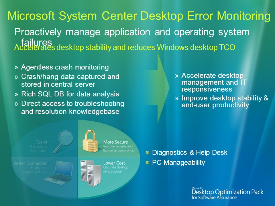 Microsoft System Center Desktop Error Monitoring Proactively manage application and operating system failures Accelerates desktop stability and reduces Windows desktop TCO Agentless crash monitoring Crash/hang data captured and stored in central server Rich SQL DB for data analysis Direct access to troubleshooting and resolution knowledgebase Accelerate desktop management and IT responsiveness Improve desktop stability & end-user productivity Diagnostics & Help Desk PC Manageability
