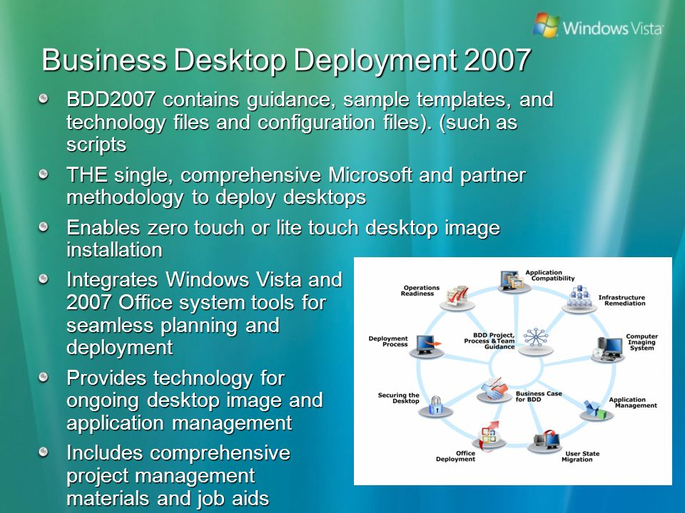 Business Desktop Deployment 2007 BDD2007 contains guidance, sample templates, and technology files and configuration files).
