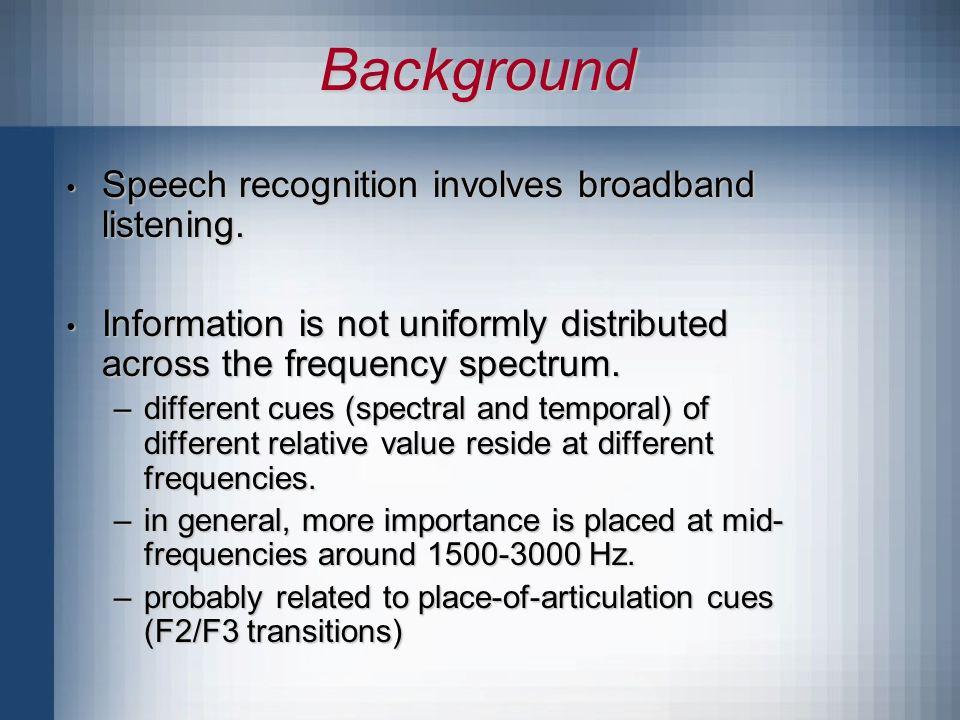 Correlation Method for Speech -5 -5 -9 -3 0 +3 -5 0 +1 +5 +3 -3 -8 -10 0 -6 -7 -14 -7 -4 298-375750-9451890-23814762-6000 Frequency (Hz)