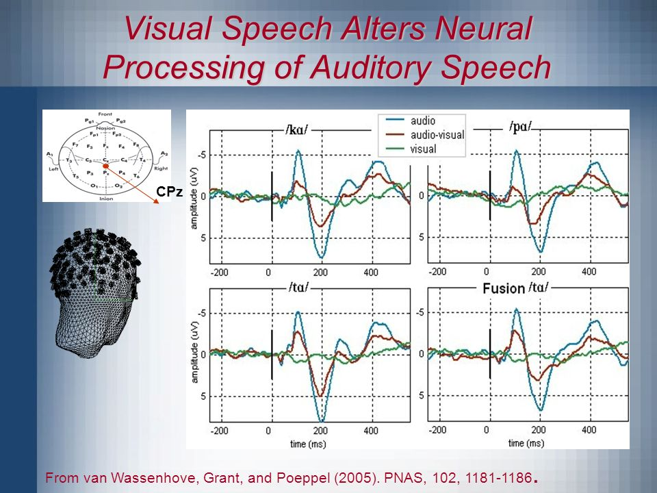 Goals Determine relative importance of different frequency regions for auditory and auditory-visual speech.