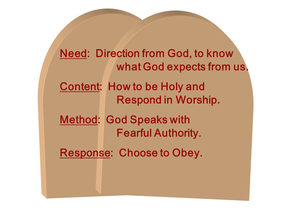Need: Direction from God, to know what God expects from us. Content: How to be Holy and Respond in Worship. Method: God Speaks with Fearful Authority.