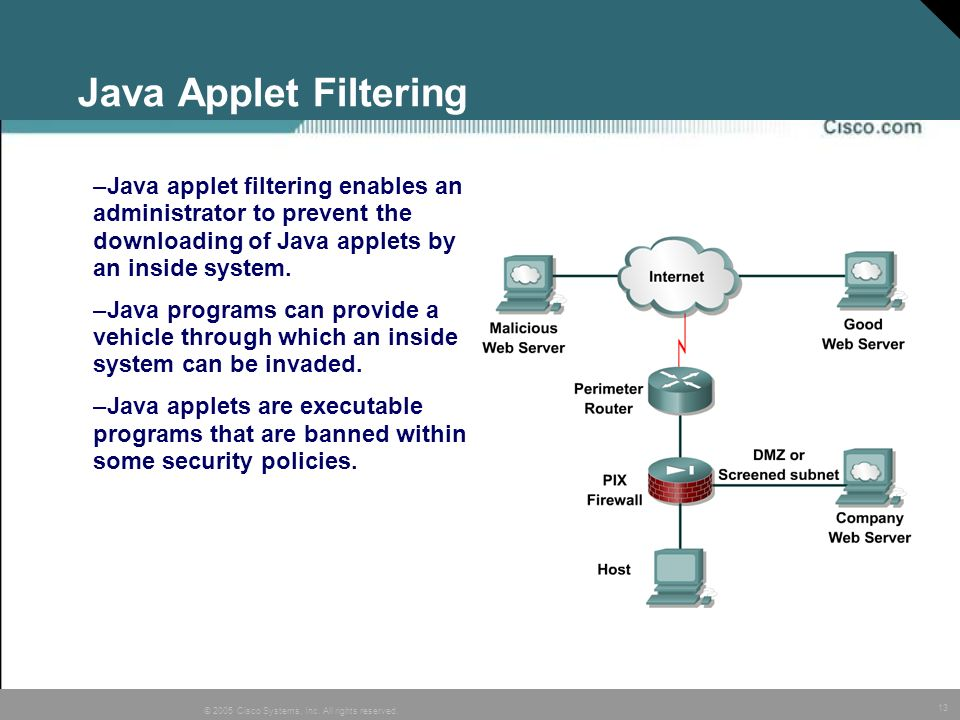 13 © 2005 Cisco Systems, Inc. All rights reserved. Java Applet Filtering –Java applet filtering enables an administrator to prevent the downloading of