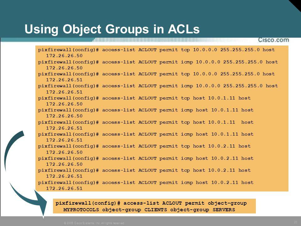 20 © 2005 Cisco Systems, Inc. All rights reserved. Using Object Groups in ACLs pixfirewall(config)# access-list ACLOUT permit object-group MYPROTOCOLS