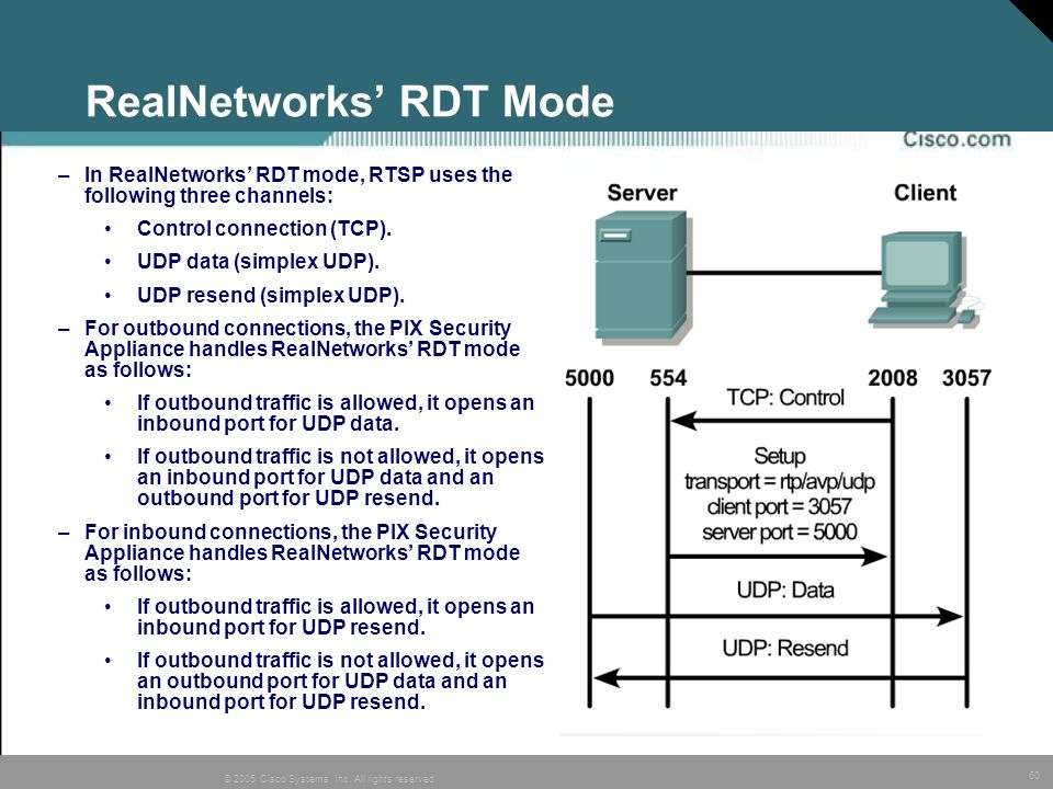 60 © 2005 Cisco Systems, Inc. All rights reserved. RealNetworks RDT Mode –In RealNetworks RDT mode, RTSP uses the following three channels: Control co