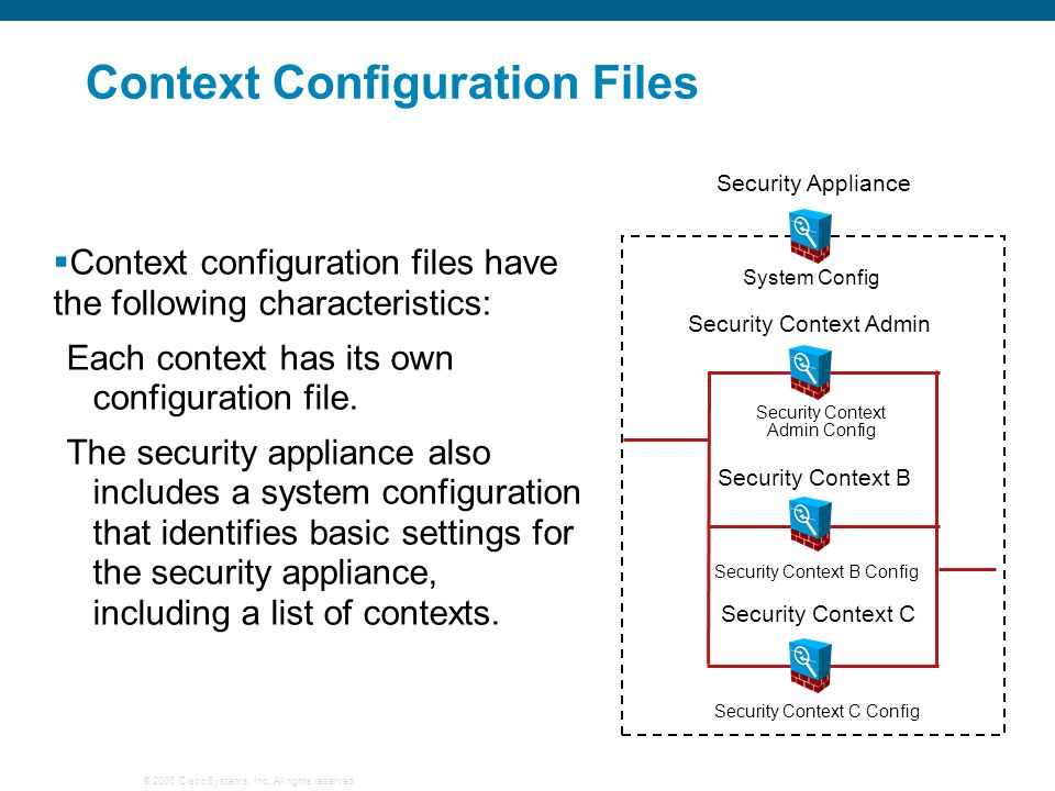 © 2006 Cisco Systems, Inc. All rights reserved. Context configuration files have the following characteristics: Each context has its own configuration