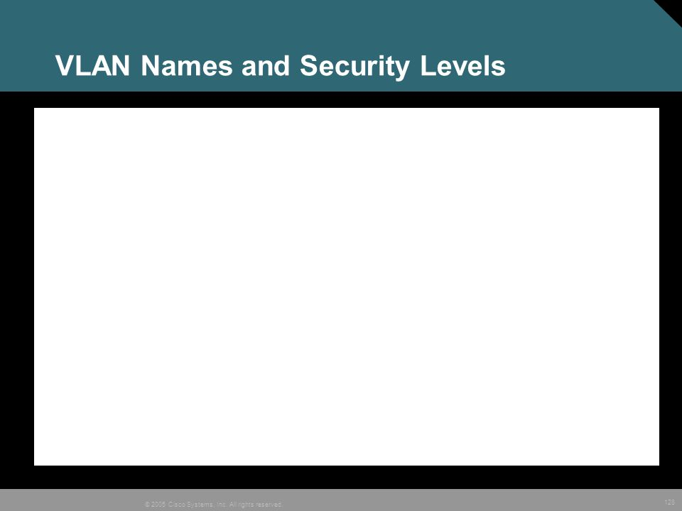 128 © 2005 Cisco Systems, Inc. All rights reserved. VLAN Names and Security Levels