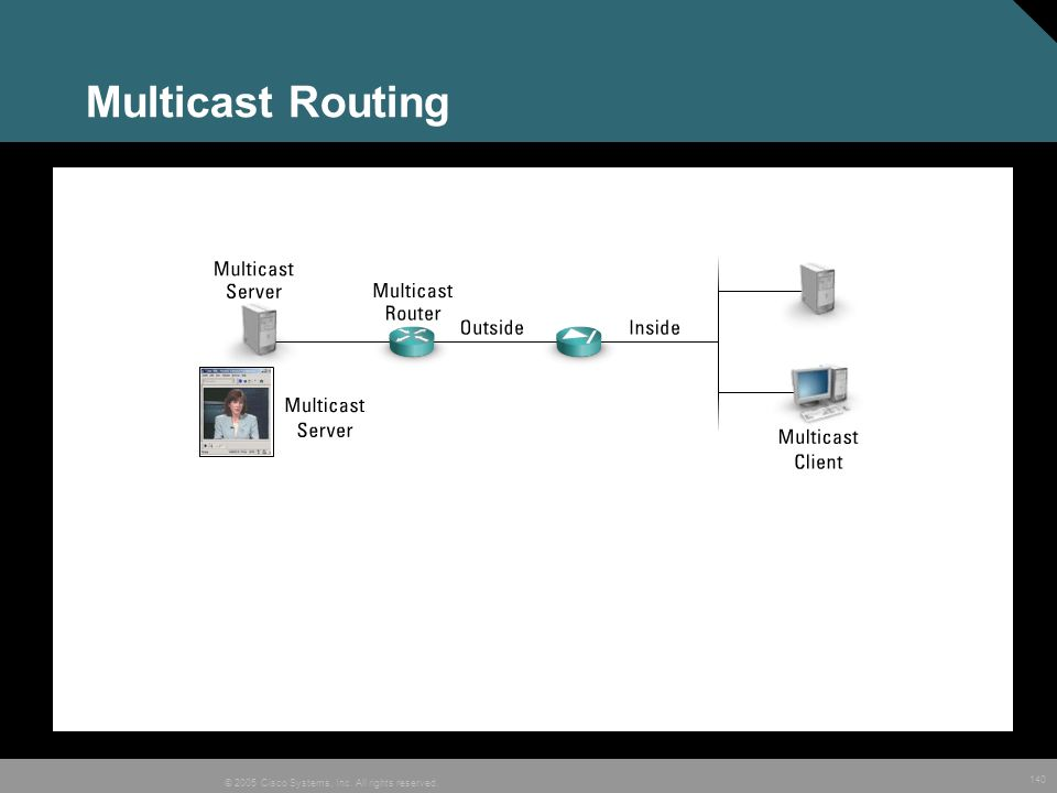 140 © 2005 Cisco Systems, Inc. All rights reserved. Multicast Routing