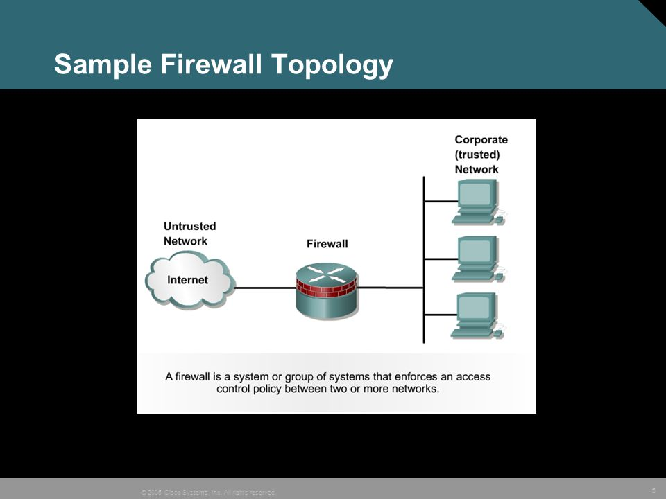 5 © 2005 Cisco Systems, Inc. All rights reserved. Sample Firewall Topology