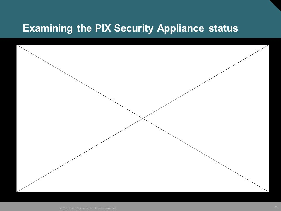 68 © 2005 Cisco Systems, Inc. All rights reserved. Examining the PIX Security Appliance status