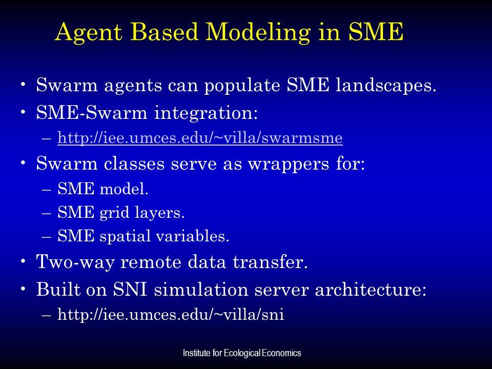 Institute for Ecological Economics Agent Based Modeling in SME Swarm agents can populate SME landscapes. SME-Swarm integration: –http://iee.umces.edu/