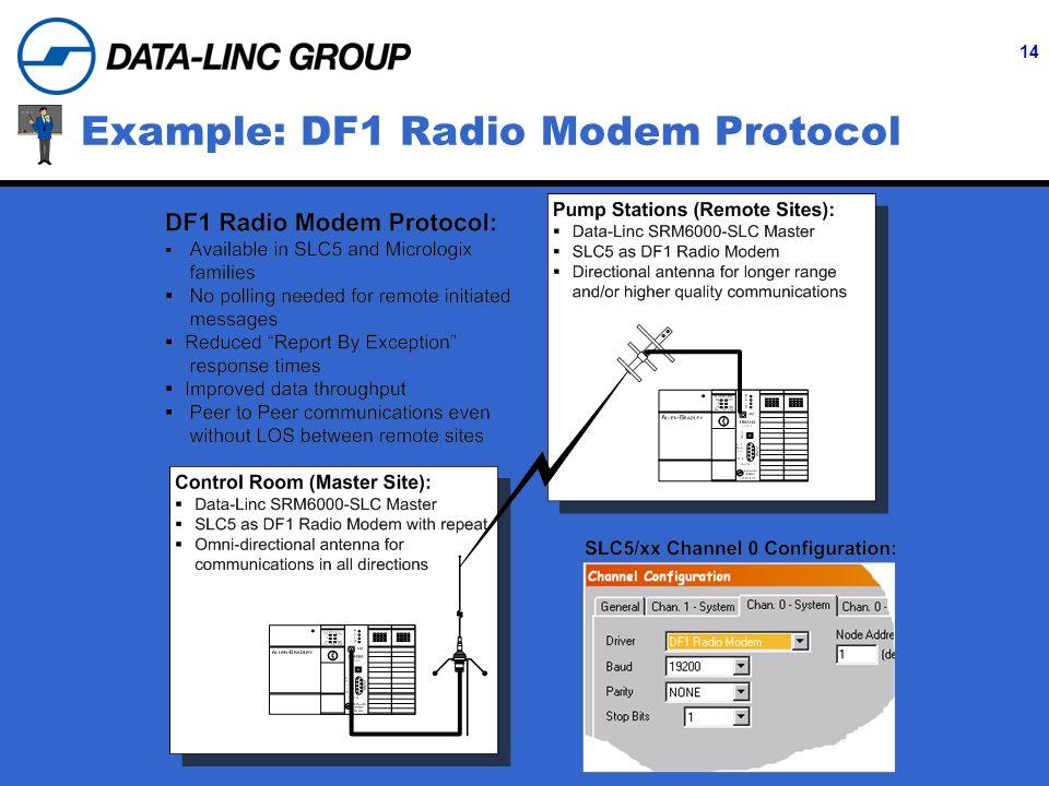 14 Example: DF1 Radio Modem Protocol