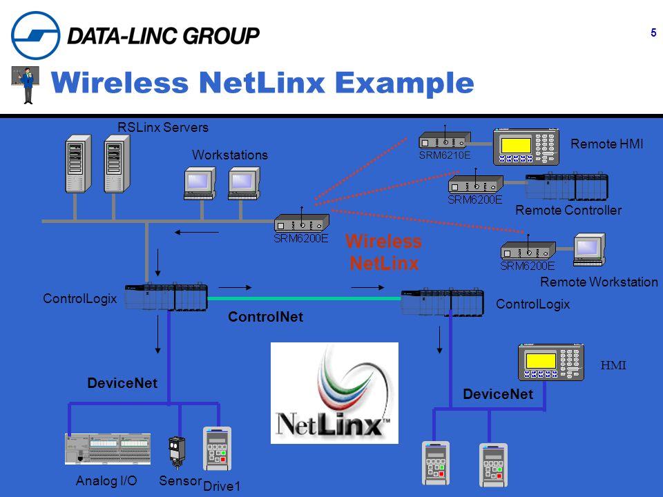 5 Wireless NetLinx Example Drive1 SensorAnalog I/O HMI ControlLogix Workstations RSLinx Servers ControlNet ControlLogix DeviceNet Remote Workstation R