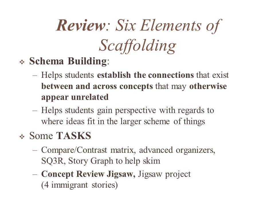 Review: Six Elements of Scaffolding Metacognitive Development: –Supports students internalization of strategies through a conscious focus on the implementation of plans of attack –Fosters student autonomy through self- monitoring and self-assessment Some TASKS –Reciprocal Teaching (Qs, Predict, Summarize, Clarify), –Think Aloud, self-assessment tasks