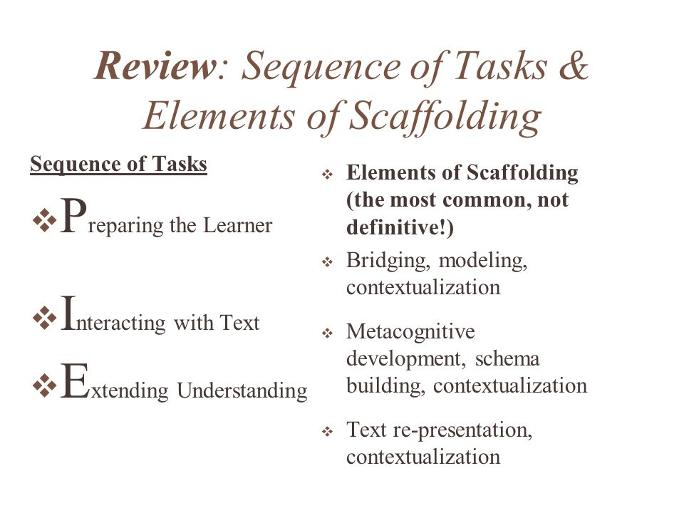 Review: Sequence of Tasks & Elements of Scaffolding Digesting the PIE Lets review the sequence of tasks for: –The Circuit –Fieldwork