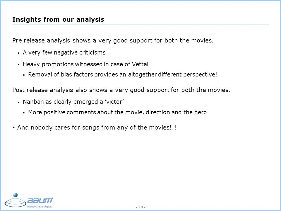 - 10 - Insights from our analysis Pre release analysis shows a very good support for both the movies.