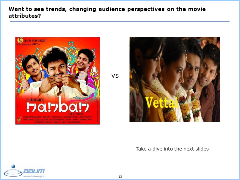- 12 - Want to see trends, changing audience perspectives on the movie attributes.