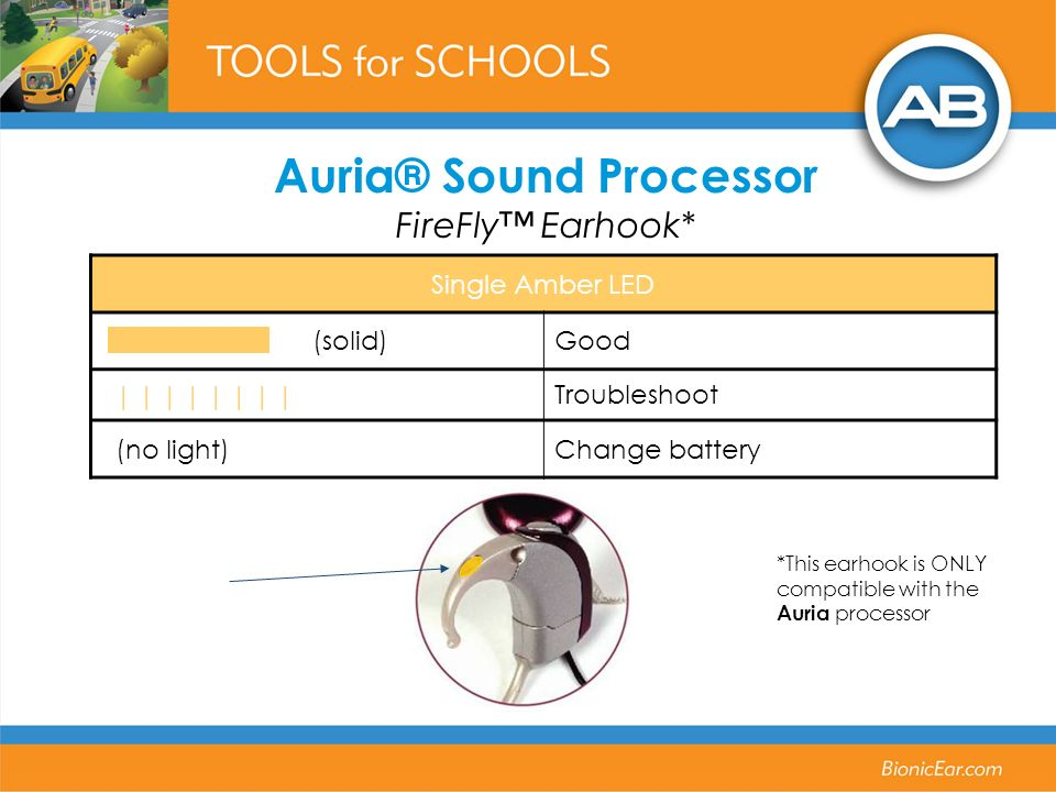 Auria® Sound Processor FireFly Earhook* Single Amber LED (solid)Good | | | | | | | | Troubleshoot (no light)Change battery *This earhook is ONLY compa