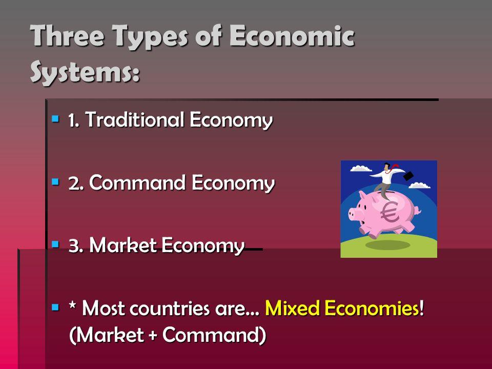 Mixed Economy Market + Command = Mixed Market + Command = Mixed There are no pure command or market economies.