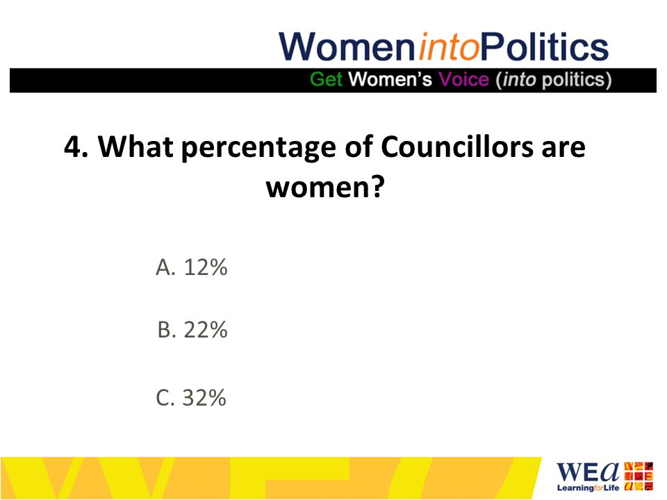 4. What percentage of Councillors are women A. 12% B. 22% C. 32%