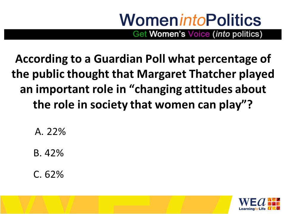 According to a Guardian Poll what percentage of the public thought that Margaret Thatcher played an important role in changing attitudes about the role in society that women can play.