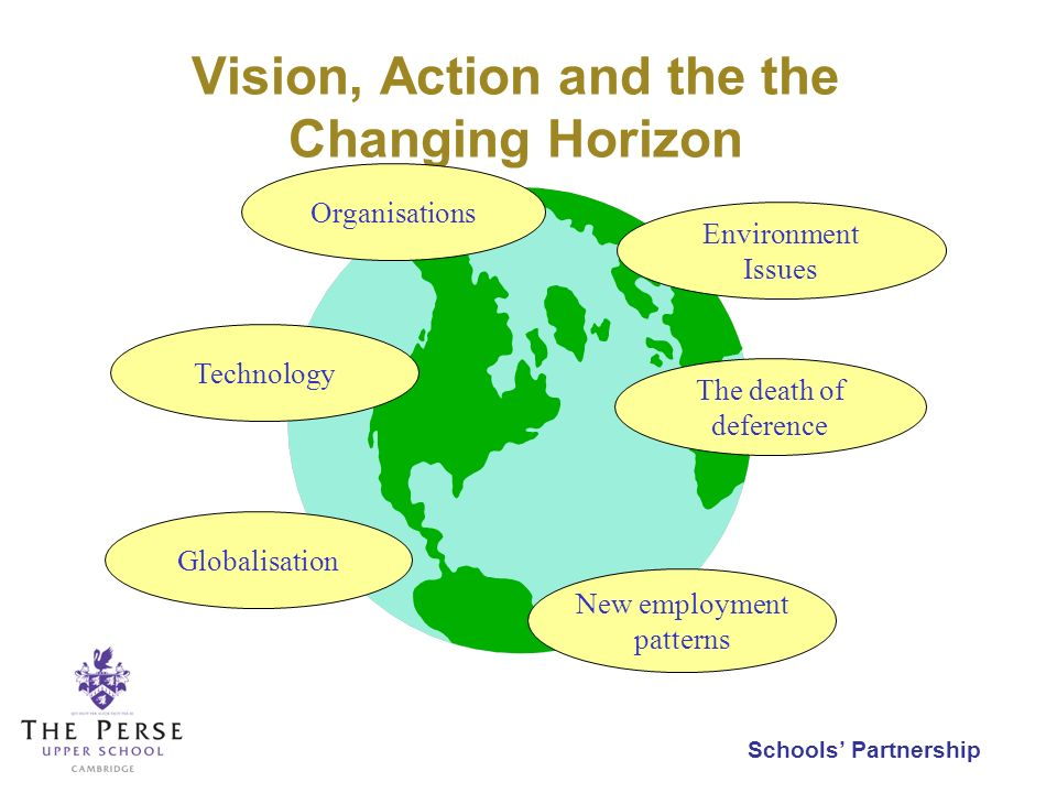Schools Partnership Vision, Action and the the Changing Horizon Environment Issues The death of deference New employment patterns Organisations Globalisation Technology