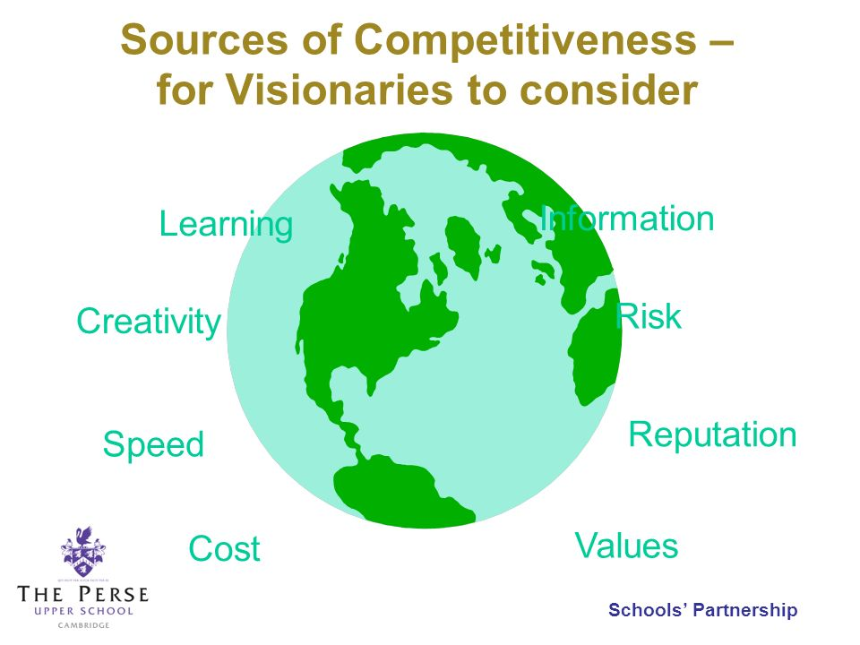 Schools Partnership Sources of Competitiveness – for Visionaries to consider Creativity Risk Speed Reputation Cost Values Learning Information