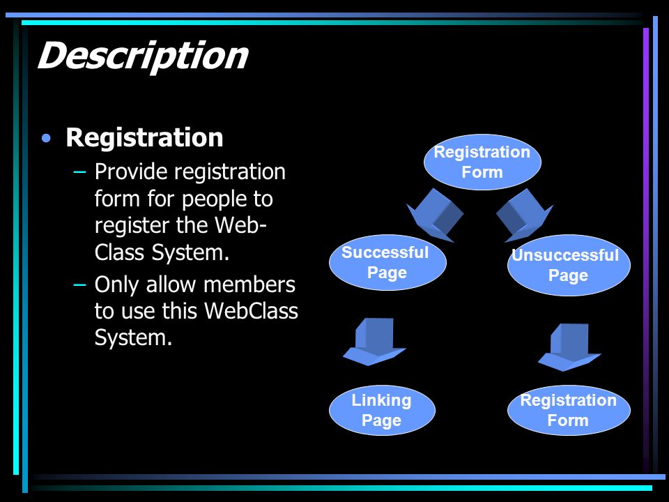 Description Registration –Provide registration form for people to register the Web- Class System.
