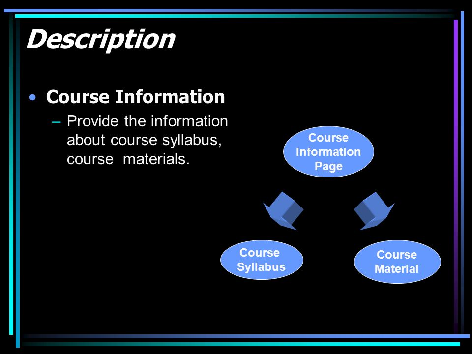 Description Course Information –Provide the information about course syllabus, course materials.