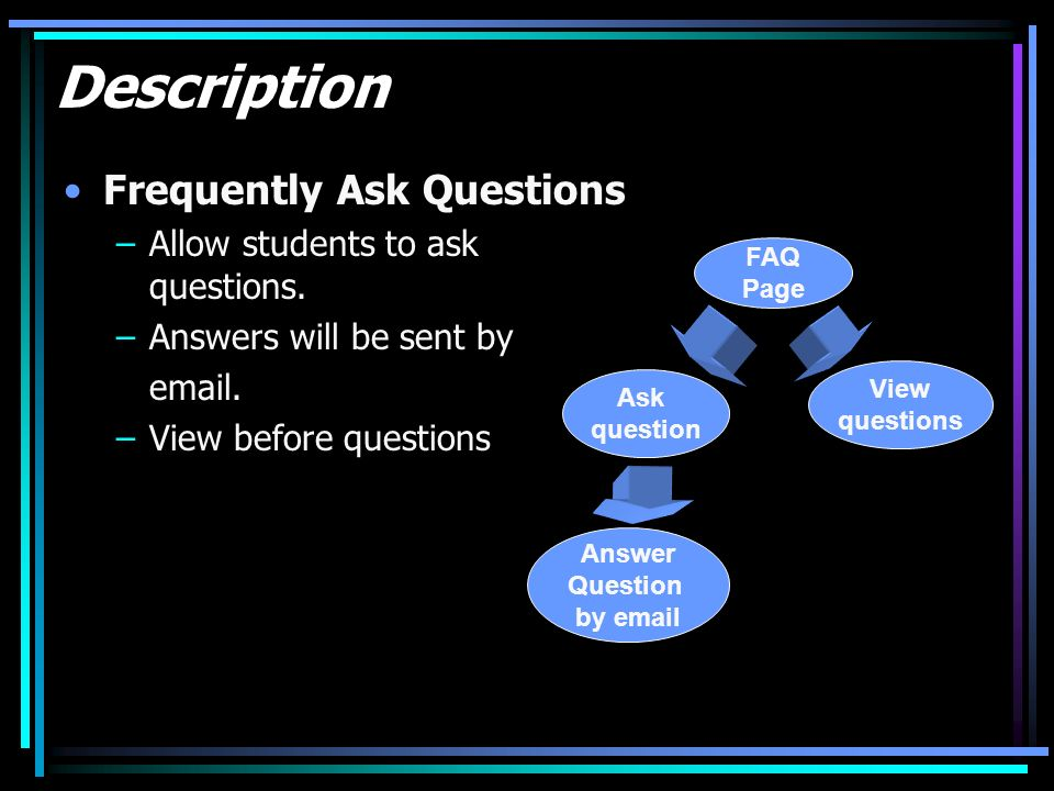 Description Frequently Ask Questions –Allow students to ask questions. –Answers will be sent by email. –View before questions FAQ Page View questions