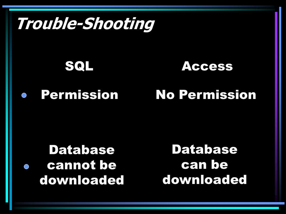 Trouble-Shooting SQLAccess PermissionNo Permission Database can be downloaded Database cannot be downloaded