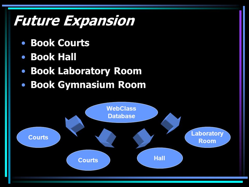 Future Expansion Book Courts Book Hall Book Laboratory Room Book Gymnasium Room WebClass Database Courts Laboratory Room Hall Courts