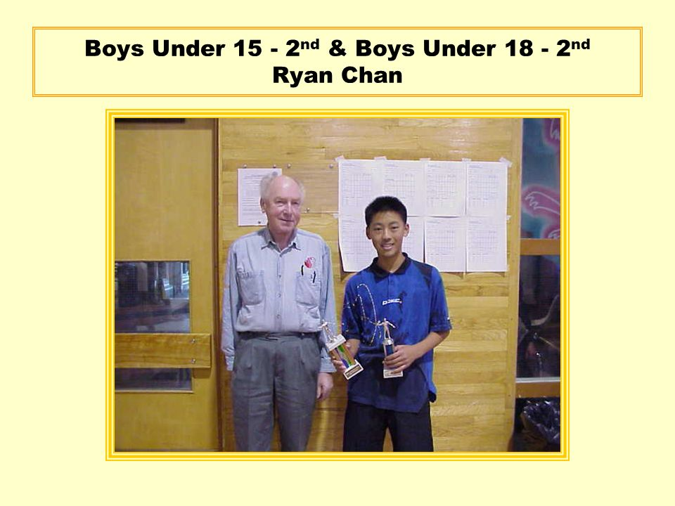 Boys Under 15 - 2 nd & Boys Under 18 - 2 nd Ryan Chan