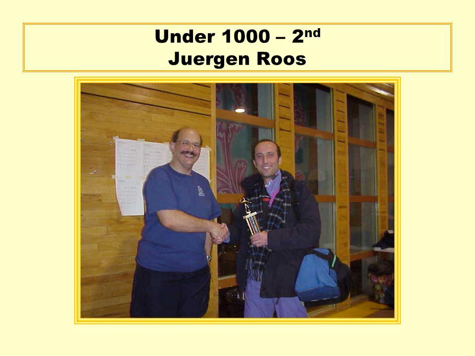 Under 1000 – 2 nd Juergen Roos