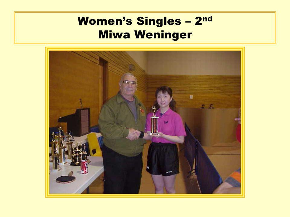 Womens Singles – 2 nd Miwa Weninger